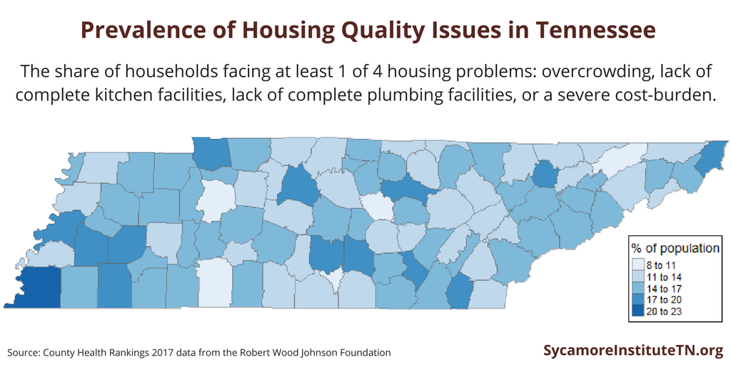 Prevalence of Housing Quality Issues in Tennessee