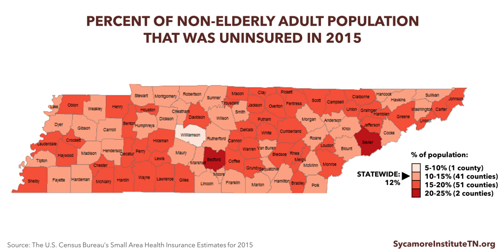 Uninsured by County