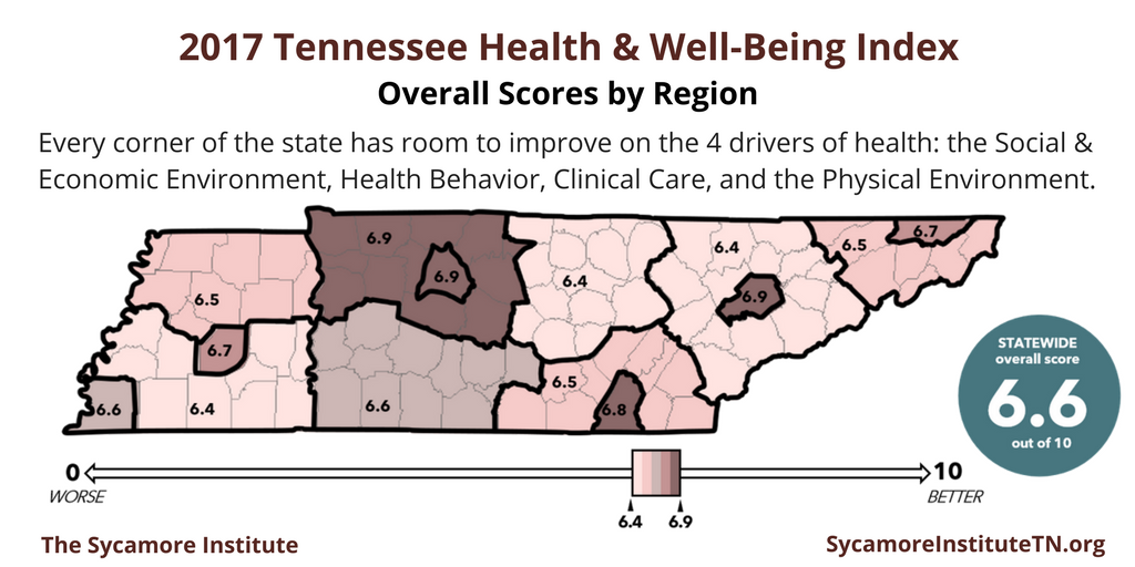 2017 Tennessee Health & Well-Being Index Overall Scores by Region