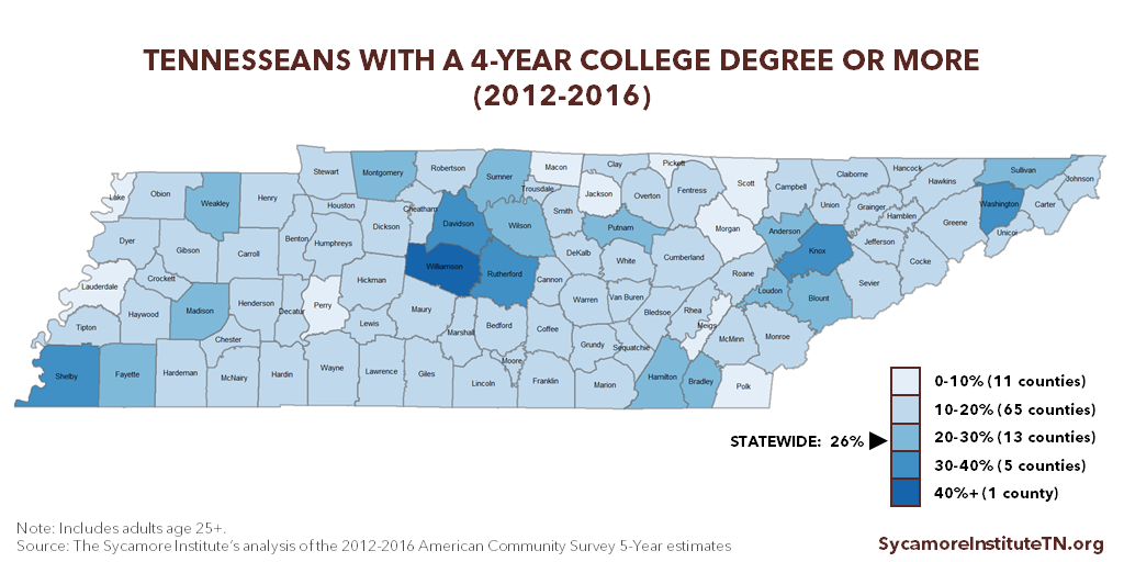 Tennesseans with a 4-Year College Degree or More (2012-2016)