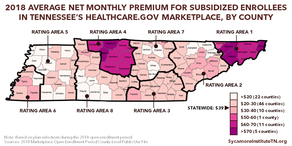 2018 Average Net Monthly Premium for Subsidized Enrollees in Tennessee's Healthcare.gov Marketplace, by County (Map)