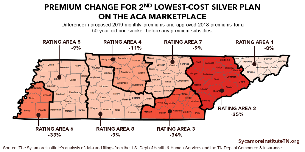 Premium Change for 2nd Lowest-Cost Silver Plan on the ACA Marketplace