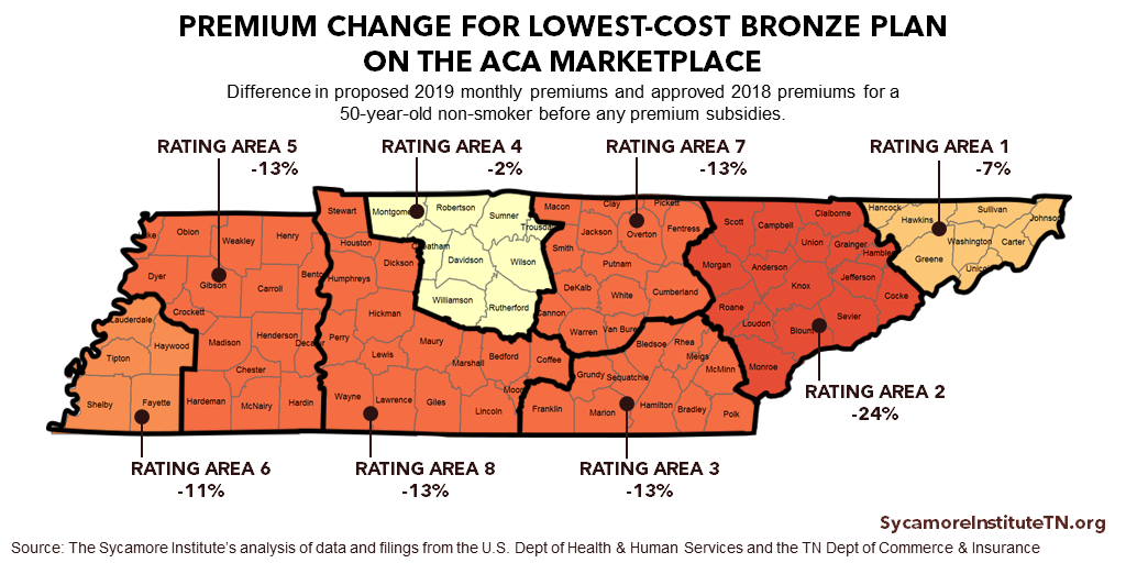 Premium Change for Lowest-Cost Bronze Plan on the ACA Marketplace