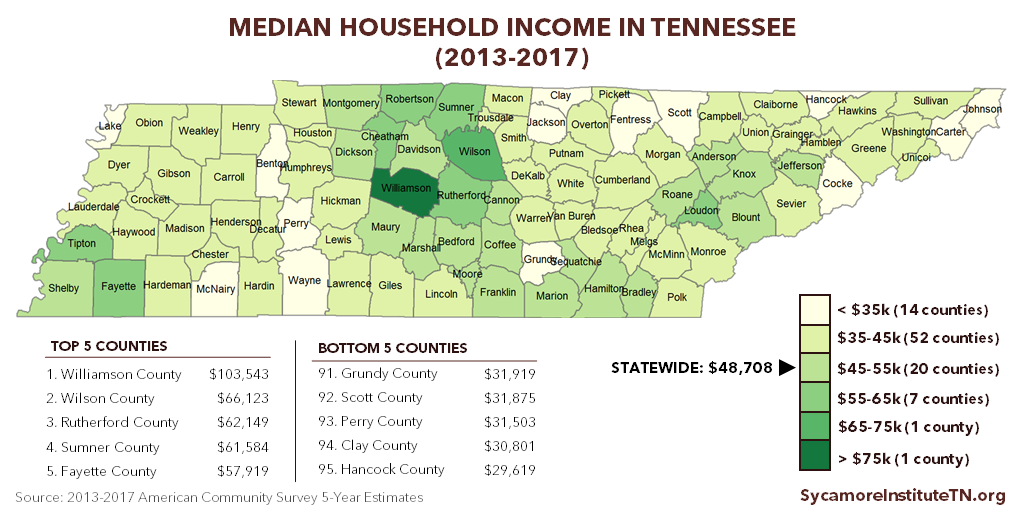 Median Household Income in Tennessee (2013-2017)