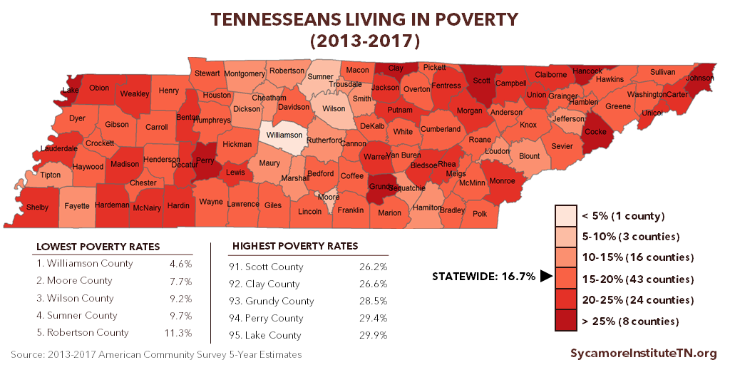 Tennesseans Living in Poverty (2013-2017)