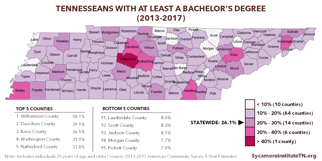 Tennesseans with at Least a Bachelor's Degree (2013-2017)