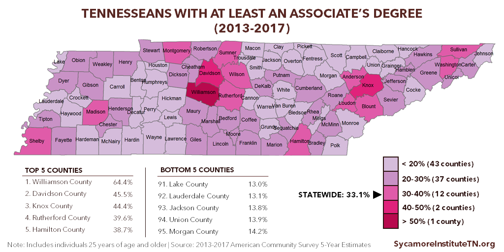 Tennesseans with at Least an Associate's Degree (2013-2017)