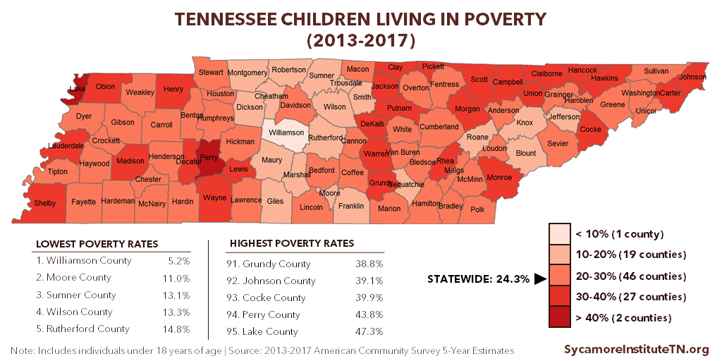 Tennessee Children Living in Poverty (2013-2017)