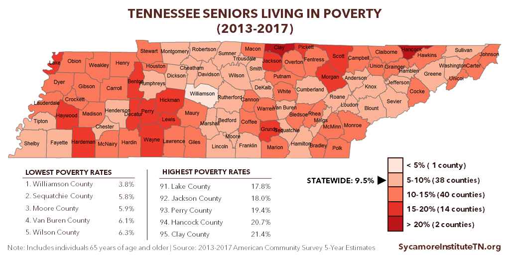 Tennessee Seniors Living in Poverty (2013-2017)