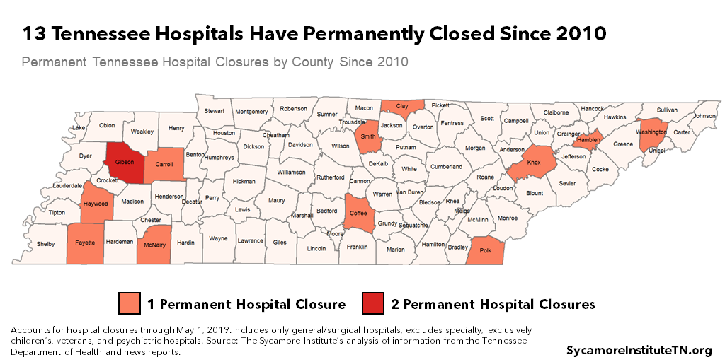 13 Tennessee Hospitals Have Permanently Closed Since 2010