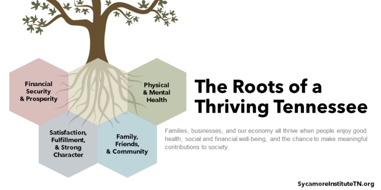 The Roots of a Thriving Tennessee