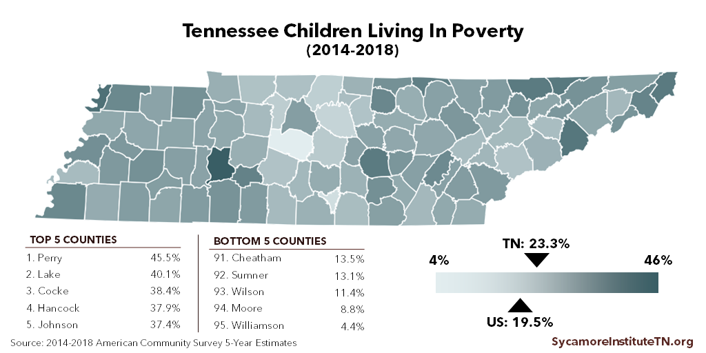 Tennessee Children Living In Poverty (2014-2018)