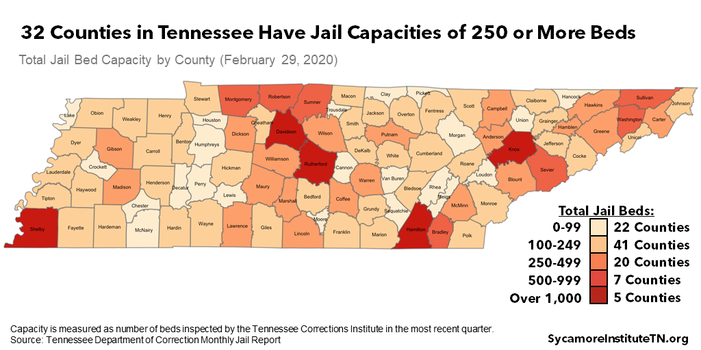 32 Counties in Tennessee Have Jail Capacities of 250 or More Beds