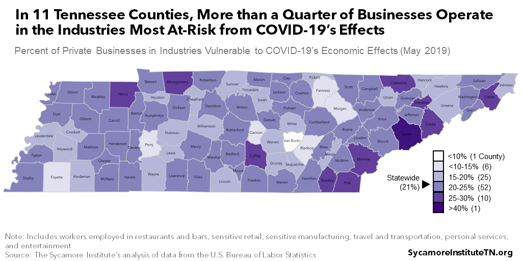 In 11 Tennessee Counties, More than a Quarter of Businesses Operate in the Industries Most At-Risk from COVID-19's Effects
