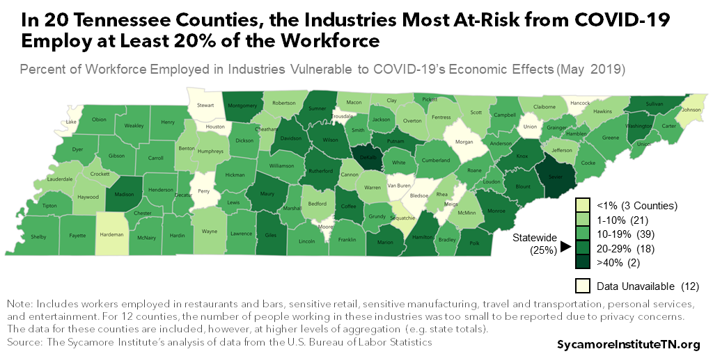 In 20 Tennessee Counties, the Industries Most At-Risk from COVID-19 Employ at Least 20% of the Workforce