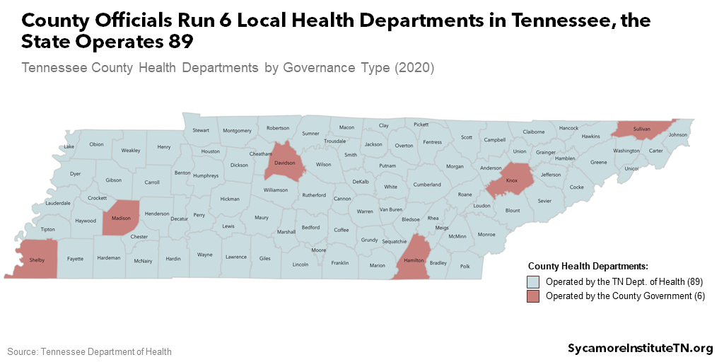 County Officials Run 6 Local Health Departments in Tennessee, the State Operates 89