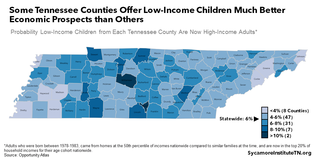 Some Tennessee Counties Offer Low-Income Children Much Better Economic Prospects than Others