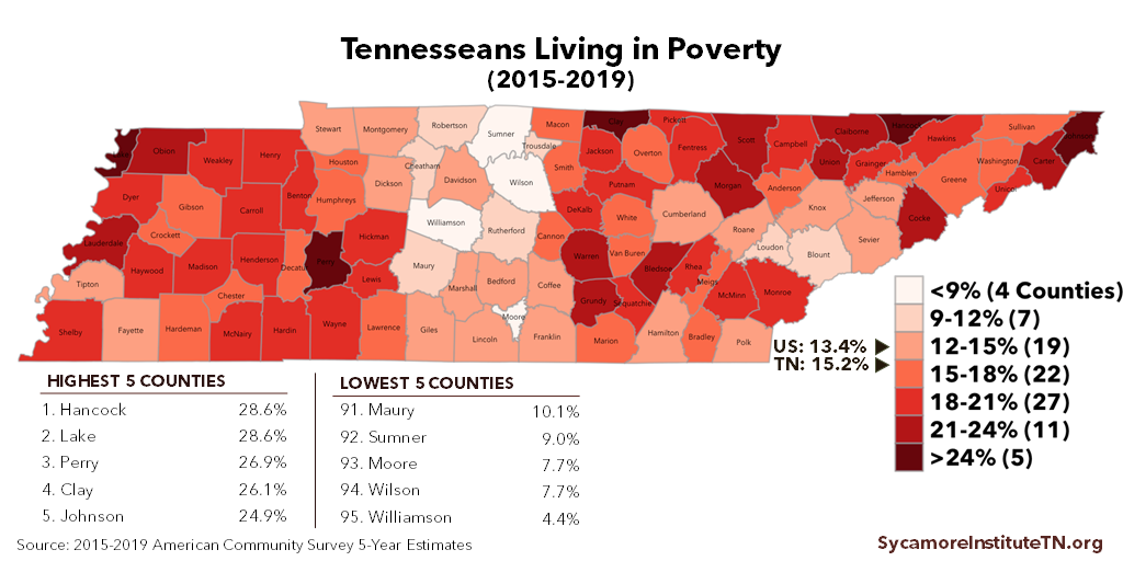 Tennesseans Living in Poverty (2015-2019)