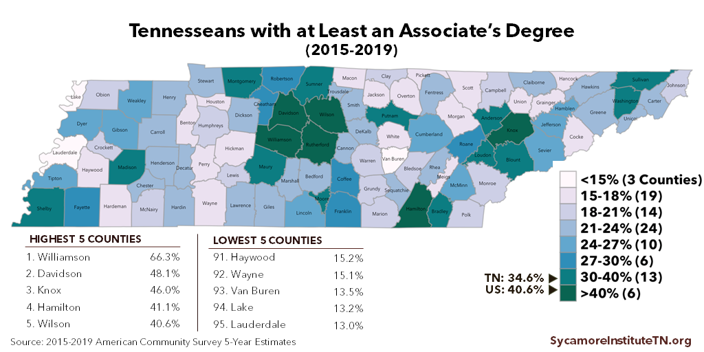 Tennesseans with at Least an Associate's Degree (2015-2019)