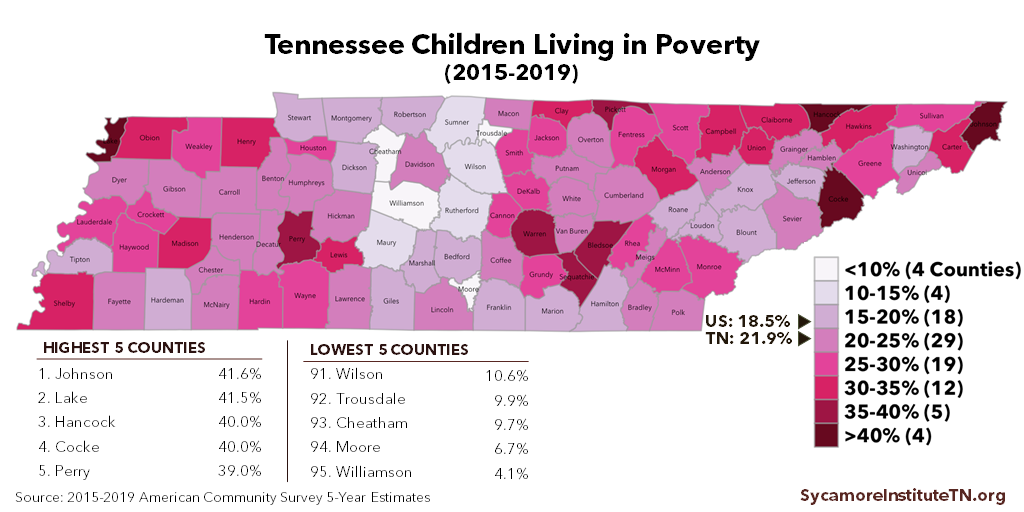 Tennessee Children Living in Poverty (2015-2019)