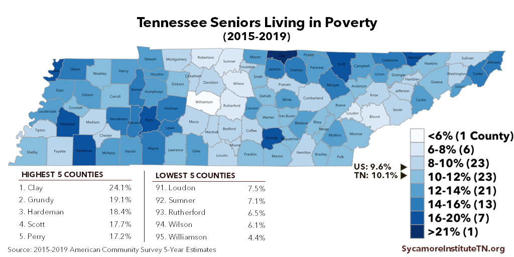 Tennessee Seniors Living in Poverty (2015-2019)