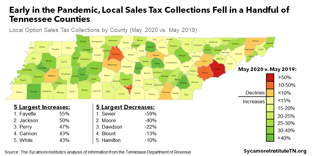 Early in the Pandemic, Local Sales Tax Collections Fell in a Handful of Tennessee Counties