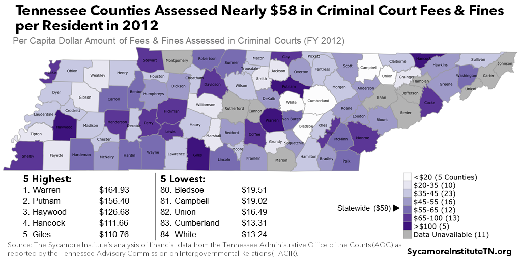 Tennessee Counties Assessed Nearly $58 in Criminal Court Fees & Fines per Resident in 2012