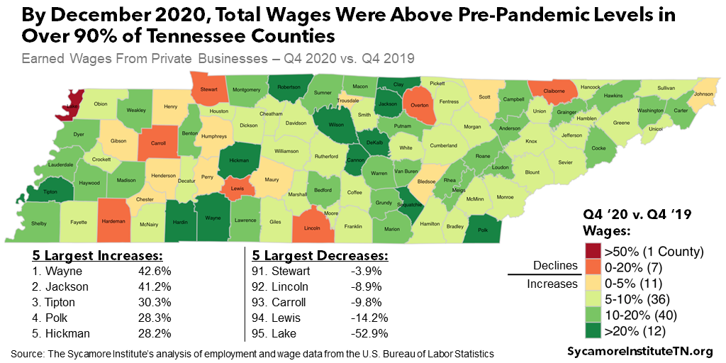 By December 2020, Total Wages Were Above Pre-Pandemic Levels in Over 90% of Tennessee Counties