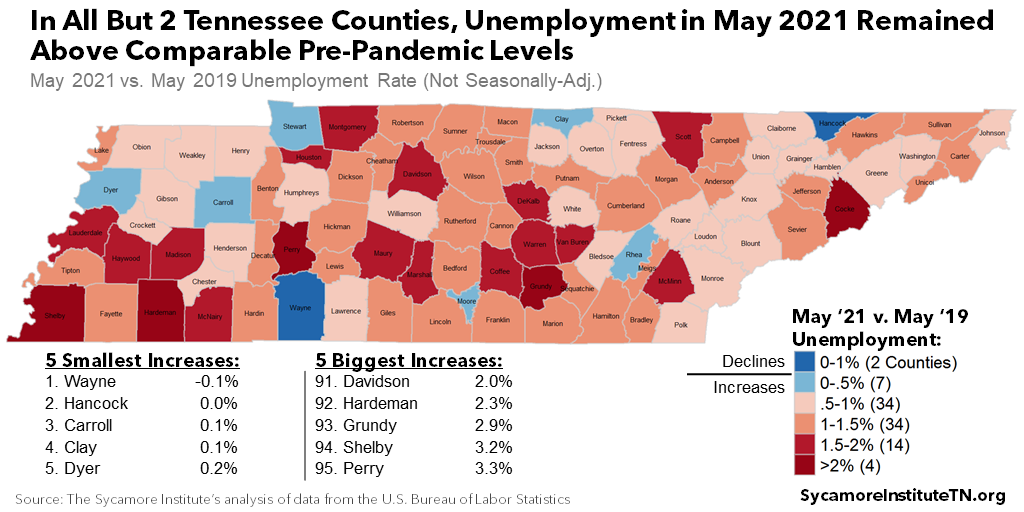 In All But 2 Tennessee Counties, Unemployment in May 2021 Remained Above Comparable Pre-Pandemic Levels