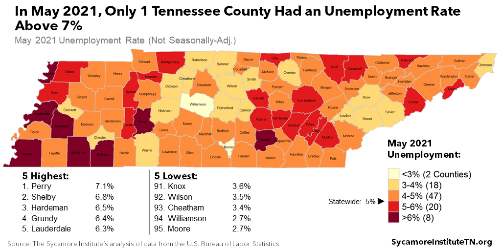 In May 2021, Only 1 Tennessee County Had an Unemployment Rate Above 7%