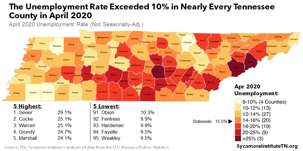 The Unemployment Rate Exceeded 10% in Nearly Every Tennessee County in April 2020