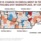County-Level Data on Tennessee's 2018 Obamacare Enrollment