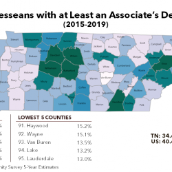 2019 Income, Poverty, Education, and Insurance Coverage in Tennessee's 95 Counties