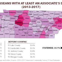 Income, Poverty, Education & Insurance Coverage in Tennessee