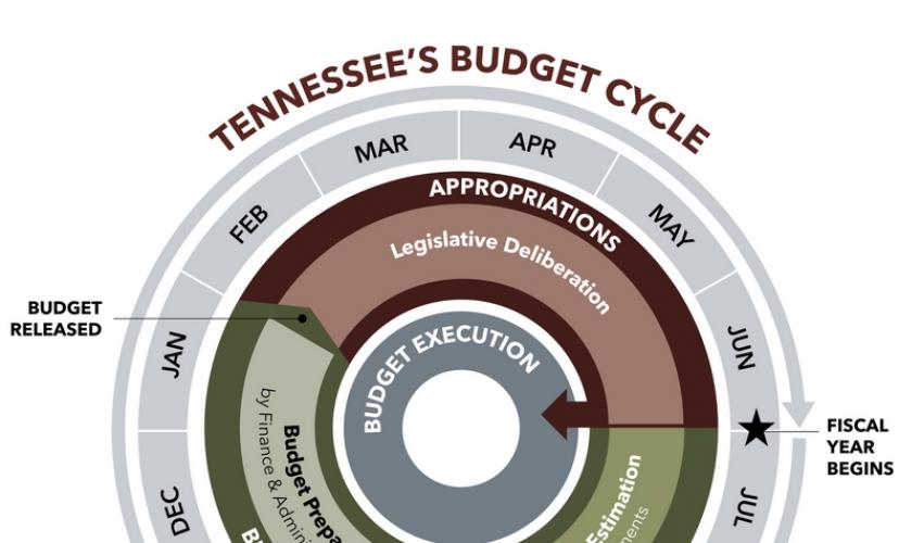 Healthy Debate 2018: Understanding Tennessee's Budget